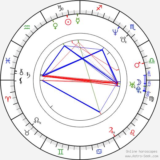 Nezâ Selbuz tema natale, oroscopo, Nezâ Selbuz oroscopi gratuiti, astrologia