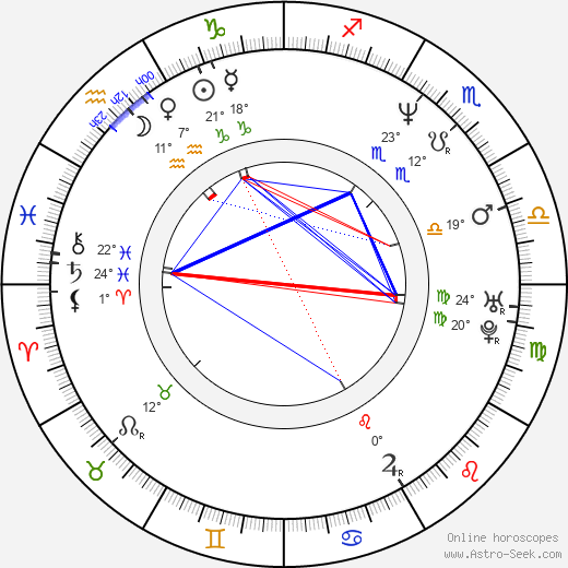 Richard Stanke birth chart, biography, wikipedia 2018, 2019