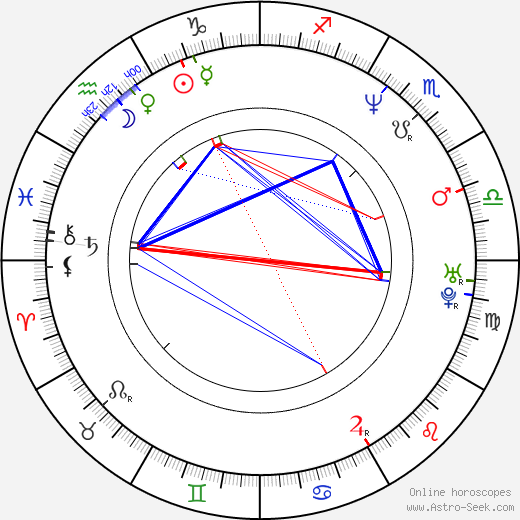 Richard Stanke astro natal birth chart, Richard Stanke horoscope, astrology