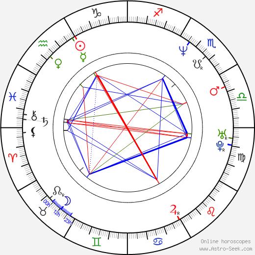Stacey Dash birth chart, Stacey Dash astro natal horoscope, astrology
