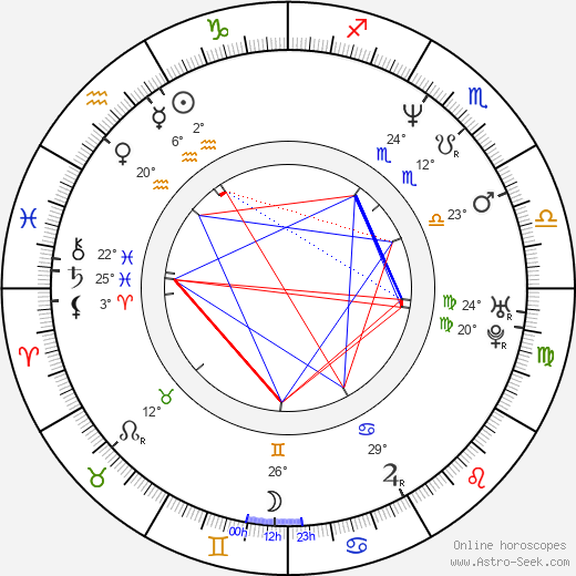 Steve Box birth chart, biography, wikipedia 2019, 2020
