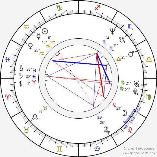 Susan Aglukark birth chart, biography, wikipedia 2020, 2021