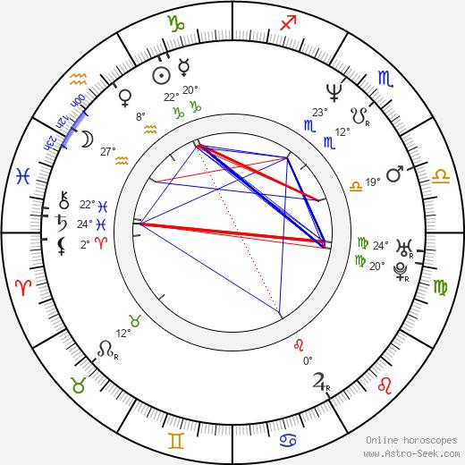 Suzanne Cryer birth chart, biography, wikipedia 2020, 2021