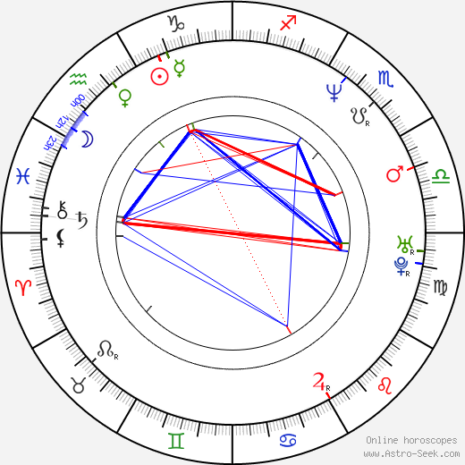 Suzanne Cryer birth chart, Suzanne Cryer astro natal horoscope, astrology