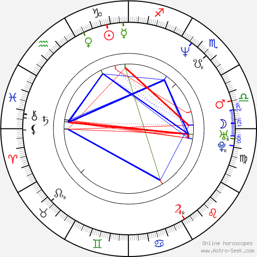 Tia Carrere astro natal birth chart, Tia Carrere horoscope, astrology