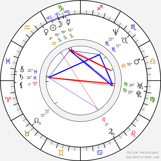 Trini Alvarado birth chart, biography, wikipedia 2019, 2020