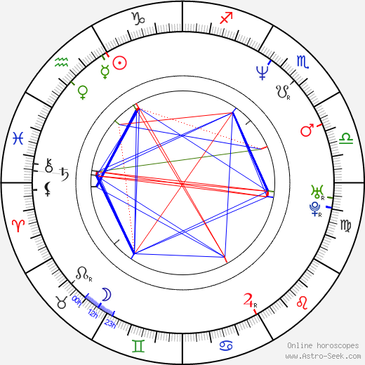 Yun-seok Kim birth chart, Yun-seok Kim astro natal horoscope, astrology