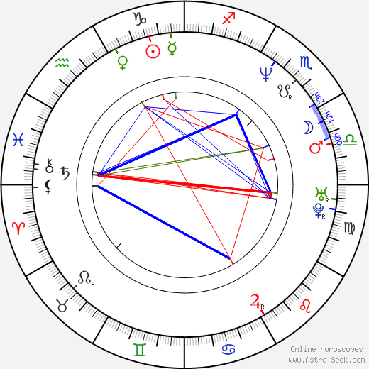 Ziri Rideaux astro natal birth chart, Ziri Rideaux horoscope, astrology