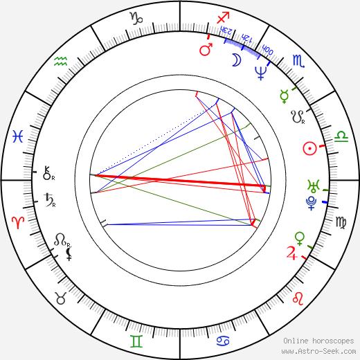 Ain Prosa astro natal birth chart, Ain Prosa horoscope, astrology