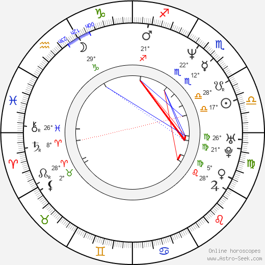 Artie Lange birth chart, biography, wikipedia 2018, 2019