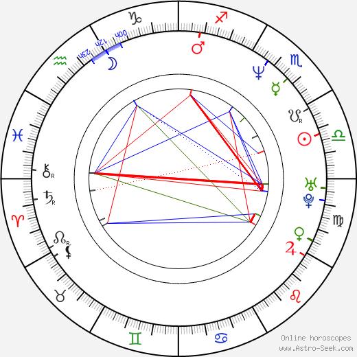 Artie Lange astro natal birth chart, Artie Lange horoscope, astrology