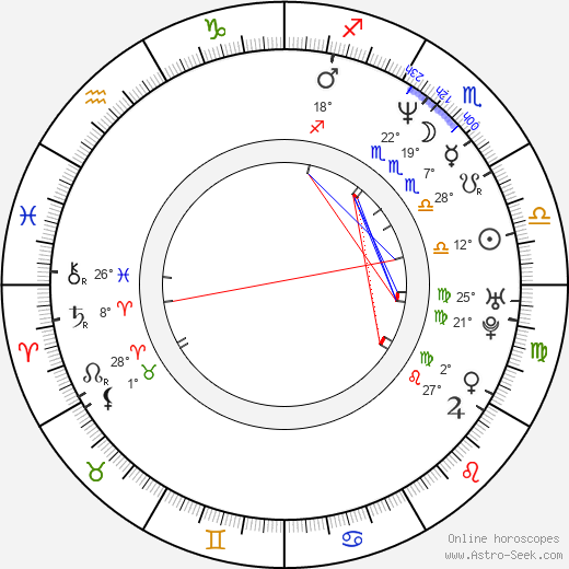 Bruno Bichir birth chart, biography, wikipedia 2019, 2020