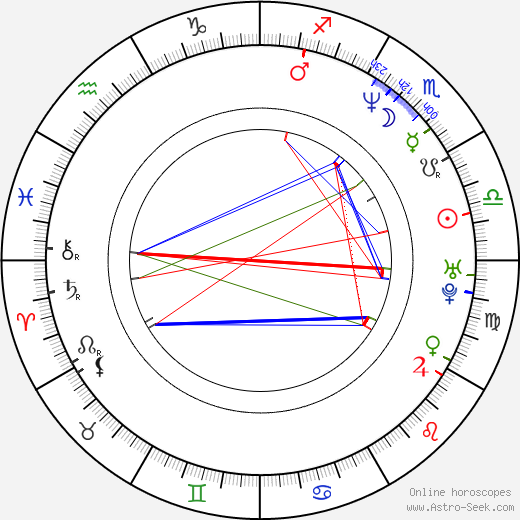 Bruno Bichir astro natal birth chart, Bruno Bichir horoscope, astrology