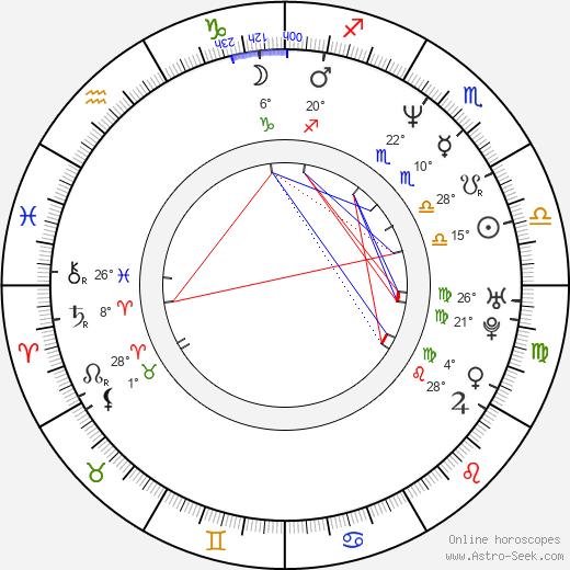 Eddie Guerrero Биография в Википедии 2020, 2021