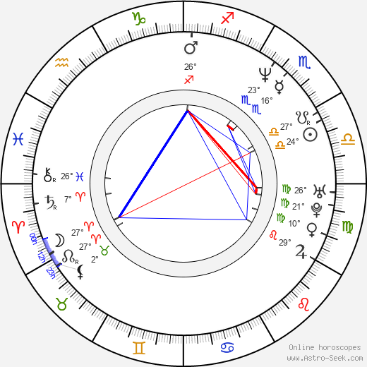 Eric Stuart birth chart, biography, wikipedia 2019, 2020