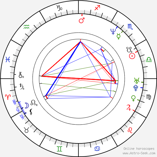 Eric Stuart astro natal birth chart, Eric Stuart horoscope, astrology