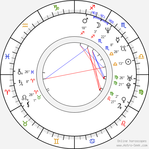 Franz Lustig birth chart, biography, wikipedia 2019, 2020