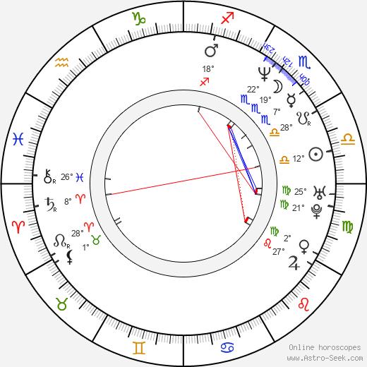 Giuseppe Cristiano birth chart, biography, wikipedia 2020, 2021