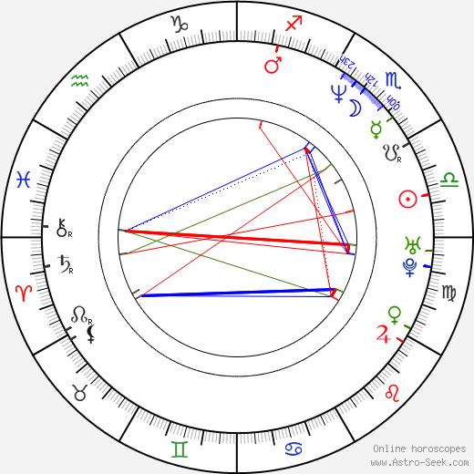 Giuseppe Cristiano birth chart, Giuseppe Cristiano astro natal horoscope, astrology