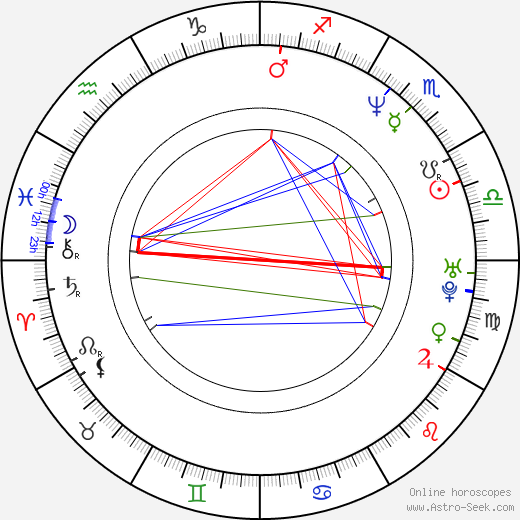 Götz Otto birth chart, Götz Otto astro natal horoscope, astrology