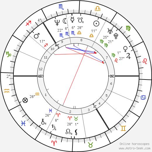 Guy Pearce tema natale, biography, Biografia da Wikipedia 2020, 2021