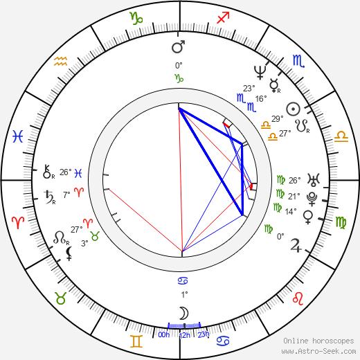 Jacqueline McKenzie birth chart, biography, wikipedia 2020, 2021