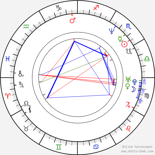 Joely Fisher astro natal birth chart, Joely Fisher horoscope, astrology
