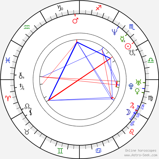 Kevin Macdonald astro natal birth chart, Kevin Macdonald horoscope, astrology