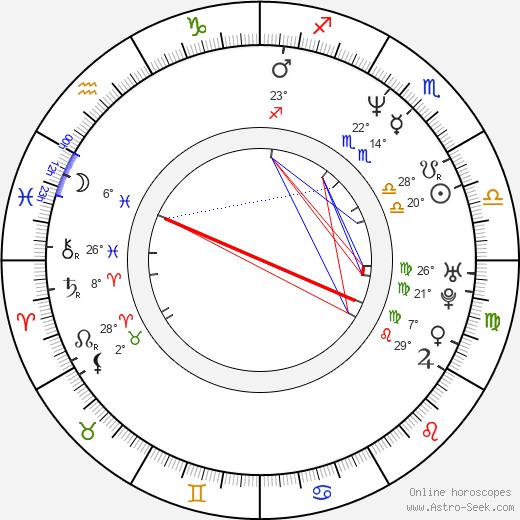 Kirsi Piha birth chart, biography, wikipedia 2019, 2020