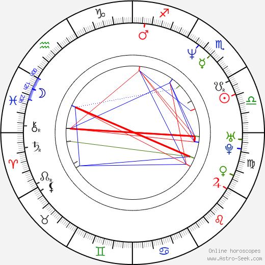 Kirsi Piha birth chart, Kirsi Piha astro natal horoscope, astrology