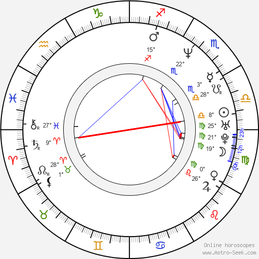 Lew Temple birth chart, biography, wikipedia 2017, 2018