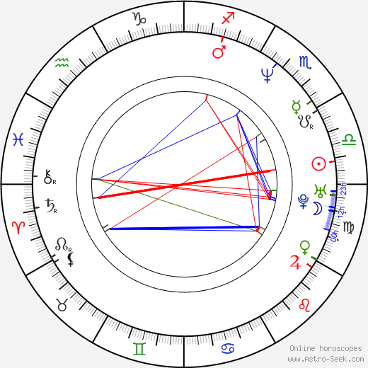 Lew Temple astro natal birth chart, Lew Temple horoscope, astrology
