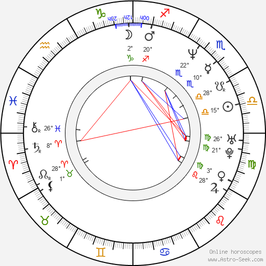 Mat Osman birth chart, biography, wikipedia 2019, 2020