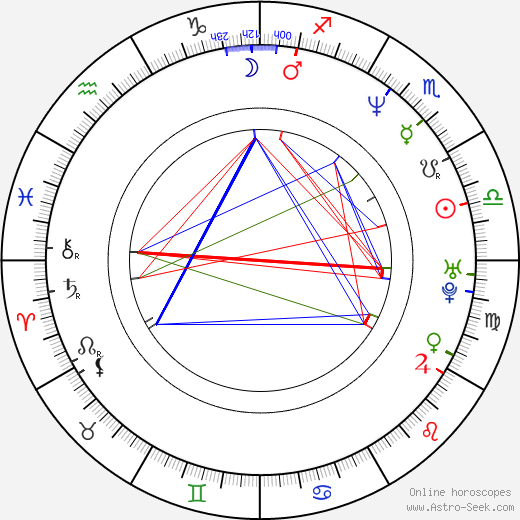 Mat Osman birth chart, Mat Osman astro natal horoscope, astrology