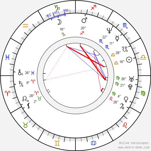 Michael Giacchino birth chart, biography, wikipedia 2019, 2020