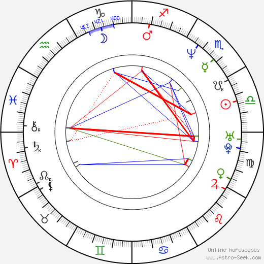 Michael Giacchino astro natal birth chart, Michael Giacchino horoscope, astrology