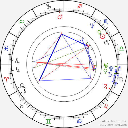 Michael Wandmacher birth chart, Michael Wandmacher astro natal horoscope, astrology