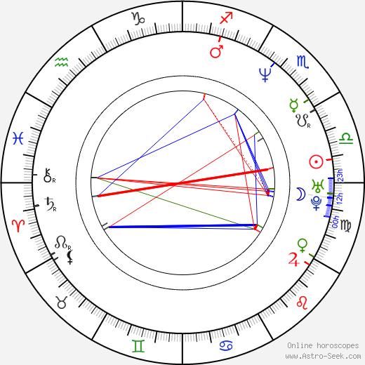 Mike Ching день рождения гороскоп, Mike Ching Натальная карта онлайн