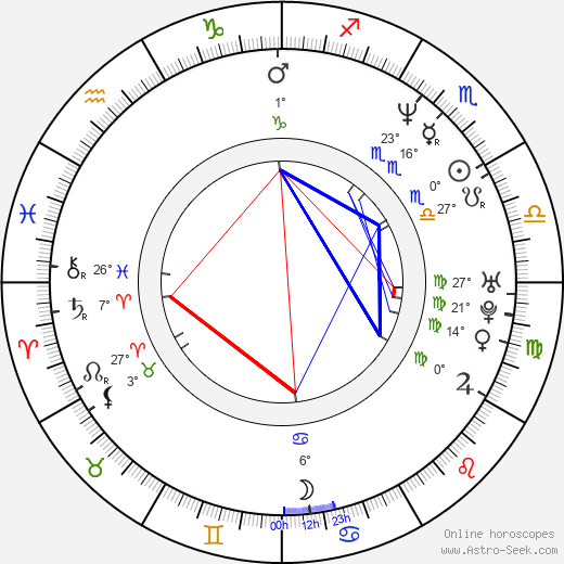 Rick Ravanello birth chart, biography, wikipedia 2019, 2020