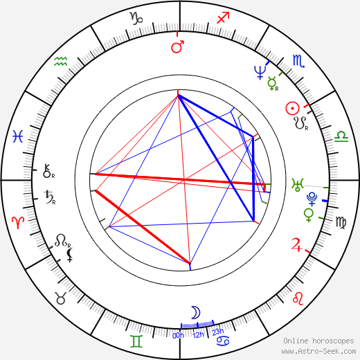 Rick Ravanello astro natal birth chart, Rick Ravanello horoscope, astrology