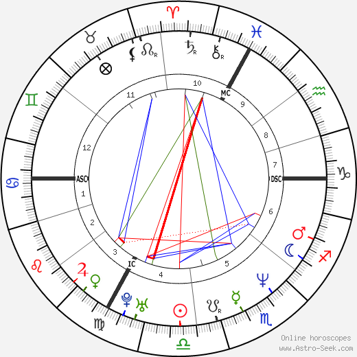Samir Guesmi tema natale, oroscopo, Samir Guesmi oroscopi gratuiti, astrologia