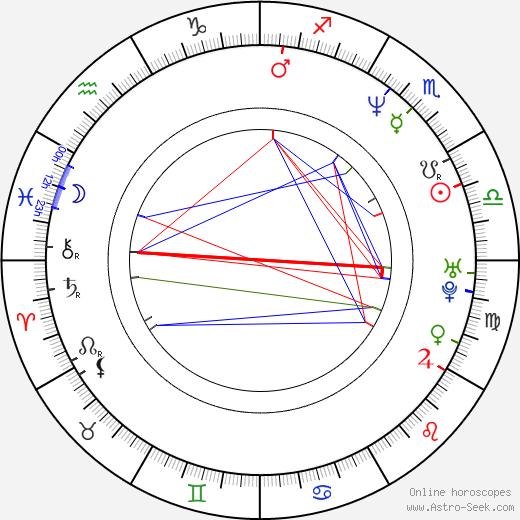 Саванна Сэмсон Savanna Samson день рождения гороскоп, Savanna Samson Натальная карта онлайн