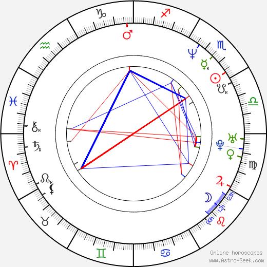 Scott Weiland tema natale, oroscopo, Scott Weiland oroscopi gratuiti, astrologia