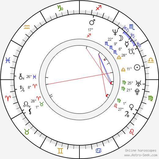 Sean Smith birth chart, biography, wikipedia 2019, 2020