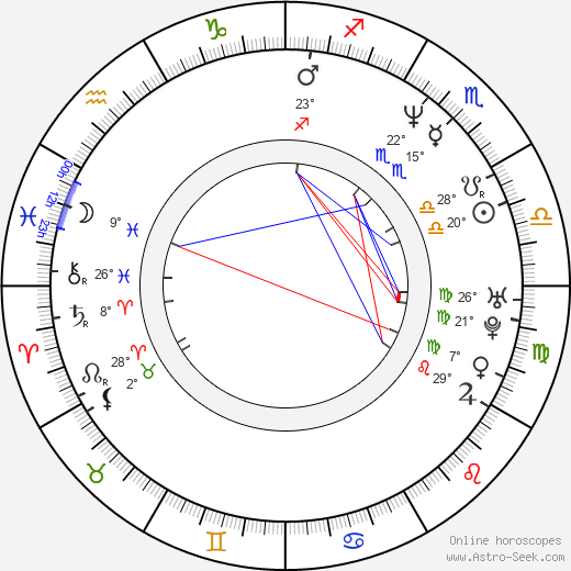 Stephen A. Smith birth chart, biography, wikipedia 2019, 2020