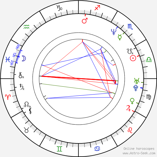 Stephen A. Smith birth chart, Stephen A. Smith astro natal horoscope, astrology