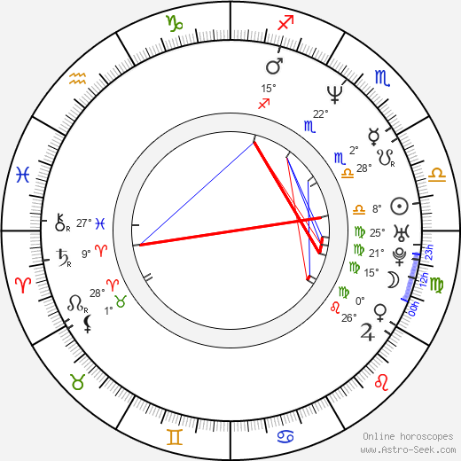 Suki Kaiser birth chart, biography, wikipedia 2020, 2021