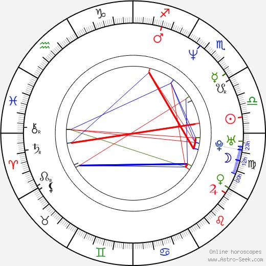 Suki Kaiser birth chart, Suki Kaiser astro natal horoscope, astrology