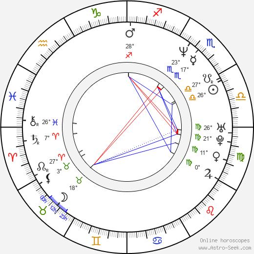 Susan Tully birth chart, biography, wikipedia 2020, 2021