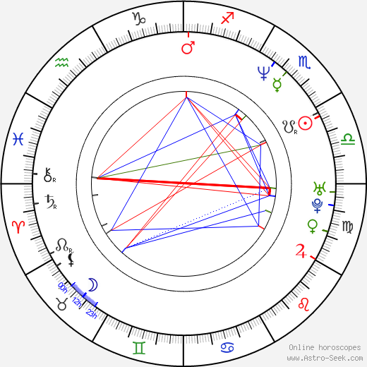 Susan Tully astro natal birth chart, Susan Tully horoscope, astrology